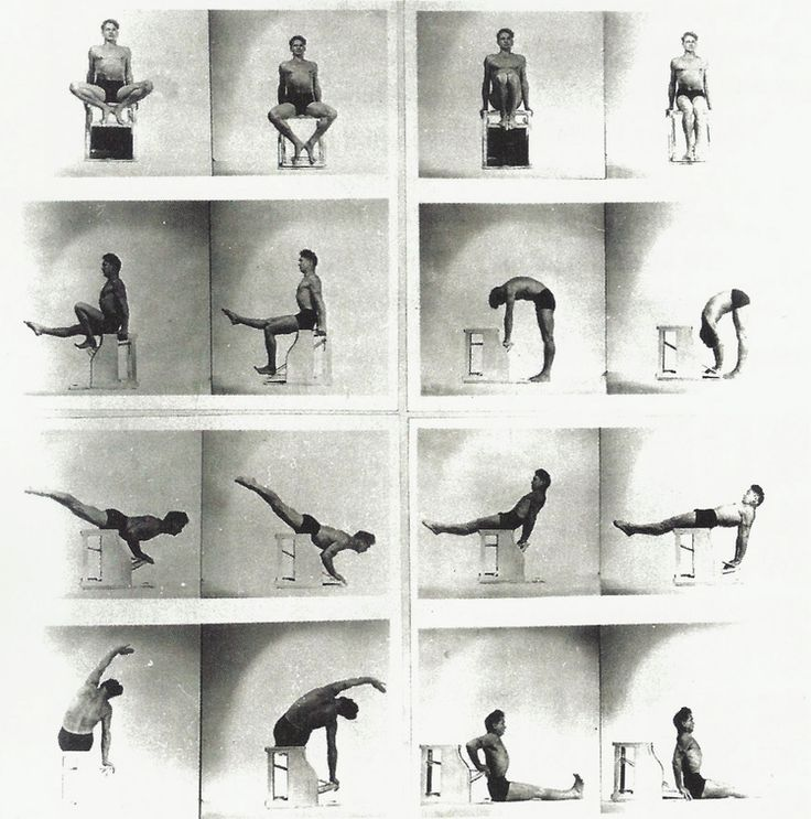 Joseph Pilates And His Method